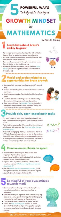 5 Powerful Ways to Help Kids Develop a Growth Mindset in Mathematics – Big Life Journal Teaching Math, Learning Activities, Kids Learning, Teaching Resources, Math Coach, Homeschool Math, Homeschooling, Curriculum, Life Journal