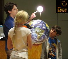 What is a good science demonstration Science Demonstrations, Museums, Purpose, Museum