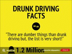 Infographic: dRUNK DRIVING FACTS -