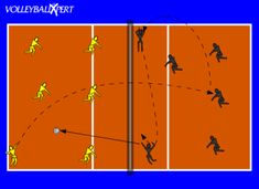 This drill will practice running the offense out of serve receive with emphasis on termination.