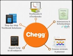 Textbook seller Chegg sets sights on the 'student graph.' http://cnet.co/NmFphT