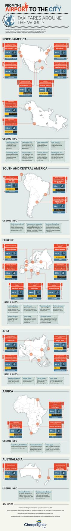 From the Airport to the City Taxi Fares Around the World #infographic #Travel #TaxiFares