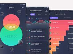 Money App Concept