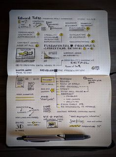 Steven Combs - Edward Tufte seminar sketchnote