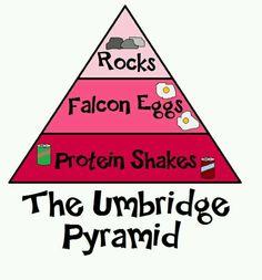 The Umbridge food pyramid