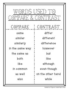 Words Used to Compare/Contrast. Need to make this into an anchor chart for my classroom!