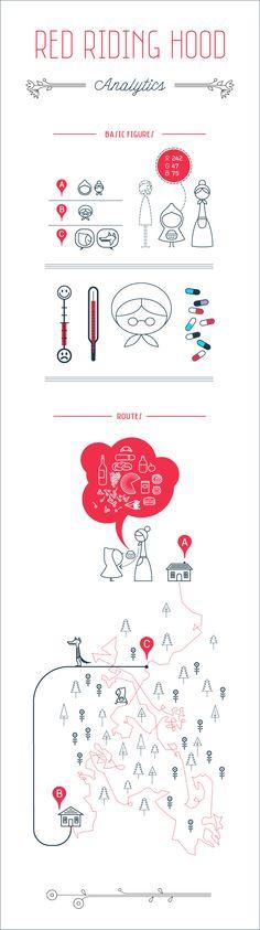 Red Riding Hood Analytics - Adi Galili :: Graphix :: Illustration