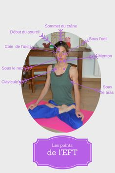 Présentation de l'EFT - Klerviyoga Le Trouble, Eft Tapping, Freedom, Health, Conscience, Zen, Alternative, Sport, Stress Management