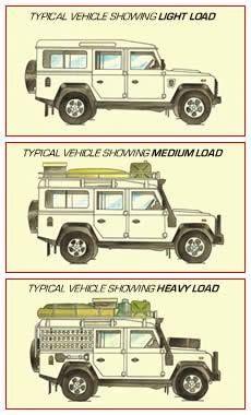 http://onlyland29.forumzen.com/t6839p150-dessin-de-land-rover