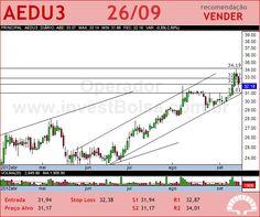 ANHANGUERA - AEDU3 - 26/09/2012 #AEDU3 #analises #bovespa