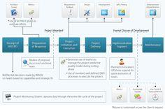 Quictec :: Software Development