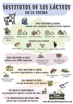 Infographic: Dairy substitutes in the kitchen – World Vegan Day Vegetarian Lifestyle, Vegan Vegetarian, Vegetarian Recipes, Healthy Recipes, Vegan Food, Cooking Recipes, Vegan Chicken Nuggets, Kitchen World, World Vegan Day