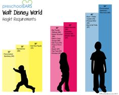 Orlando Walt Disney World Resort map | Destination: Disney ...