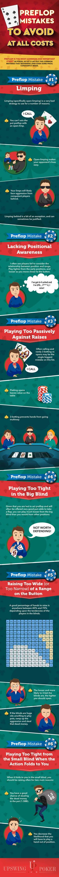 Pre-flop Poker Mistakes Infographic #poker #strategy