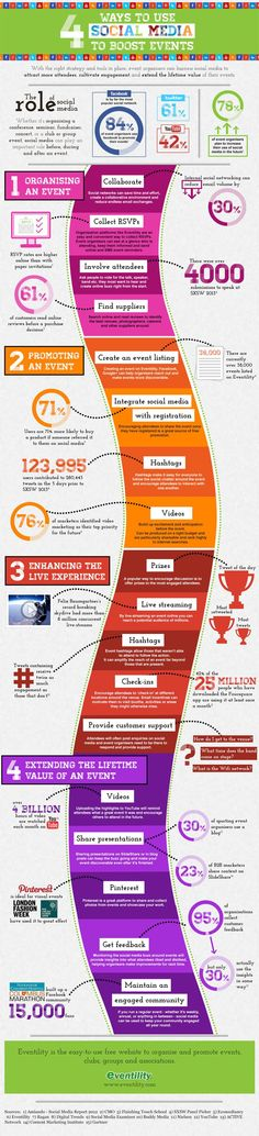 4 Ways to Use Social Media to Boost Events [Infographic]