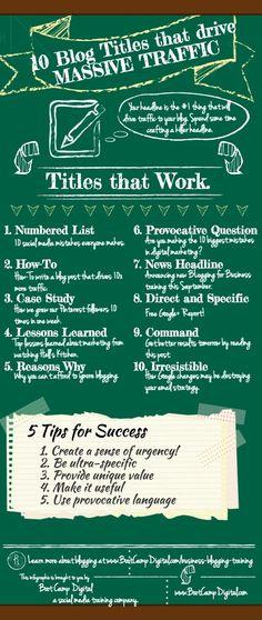10 Blog titles