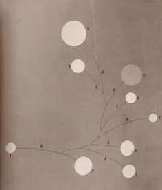 How To Make a Calder Mobile : PopuluxeBooks, Retro Info For Your Mod Style