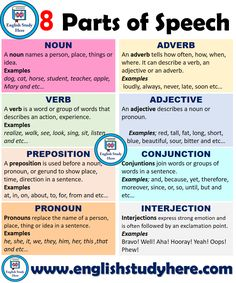 8 Parts of Speech in English, Definitions and Examples learning GO is part of Learn english grammar - 8 Parts of Speech in English, Definitions and Examples English Grammar Tenses, Teaching English Grammar, English Grammar Worksheets, English Writing Skills, English Verbs, English Vocabulary Words, Learn English Words, English Phrases, Grammar And Vocabulary