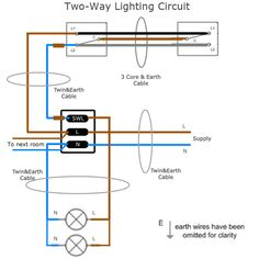 Hampton Bay 3 Speed Ceiling Fan Switch Wiring Diagram Ceiling Fan Switch Ceiling Fan Ceiling Fan Pull Chain