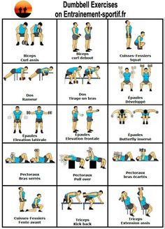 15 dumbbell exercises