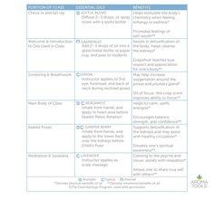 Week of Wellness Classes   AromaTools™ Blog