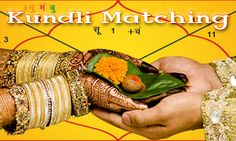 Kundali matching or Kundli milan is the vedic astrology equivalent of horoscope matching for marriage. In Hindu society, especially in India, where arranged marriages are ordinary kundali matching is the most important factor taken into consideration while moving ahead with a marriage proposal.
