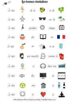 Conversation, Wordpress, French, School, French Tips, Fle, Exercises, French People, French Language