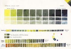 Watercolor Mixing, Watercolor Landscape, Watercolour Painting, Watercolours, Watercolour Tutorials, Watercolor Techniques, Art Techniques, Color Mixing Chart, Color Charts