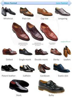 Độ trang trọng (formality) của giày nam