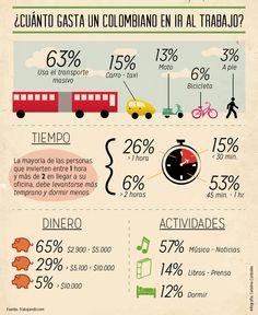 infografias transporte publico - Buscar con Google