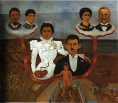 My Grandparents My Parents and Me - by Frida Kahlo