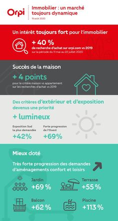 Accueil / Twitter Weather, Twitter, Real Estate, Weather Crafts