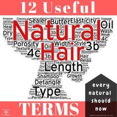 twelve-12-useful