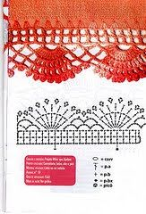 Crochet Border Patterns, Crochet Collar Pattern, Crochet Lace Edging, Thread Crochet, Crochet Doilies, Crochet Curtains, Crochet Edgings, Lace Patterns, Crochet Squares