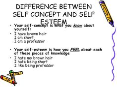 what is the relationship between self esteem and confidence