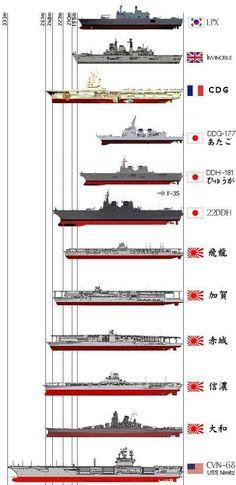 """twinleaves: """" Twitter / mappaper: 22DDH これでも護衛艦であって空母ではございません ht … """""""