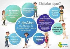 Información sobre Autismo: Cómo se define, cuáles son sus causas y síntomas | Información