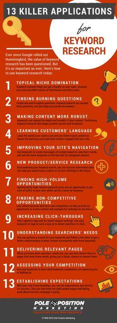 Infographie : 13 applications pour la recherche de mots clés