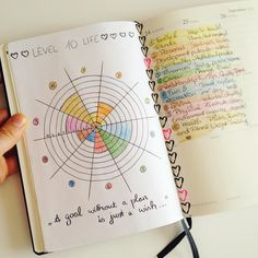 Stay focused!  As you can see I have a very classic version of the level 10 life.. Do you have some #inspiration for my new bullet journal?  Ihr lieben sorry für den Spam aber ich wollte euch unbedingt noch meine Level 10 Life Seite im Kalender zeigen! Wie sehen eure aus?   #bulletjournal #bulletjournaling #bujo #level10life #leuchtturm1917 #moleskine #planner #plannerlove #planneraddict #filofax #kikkik #inspo #plannerinspo #inspoplanner #goals #writing #instadaily #instamood #instafollow…