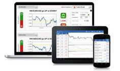 My Health and Business: Binary Options Signals Service