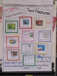nonfiction text feature - Google 検索