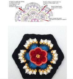 Rosa biểu đồ ký hiệu sơ đồ cho Pt 4 Fridas Flowers CAL 2016 khối gọi là Rosa: