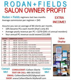 ATTENTION SALON OWNERS The foundation of any Rodan + Fields® business is a commitment to promoting our products and brand values. From there, it is up to you how you choose to grow.""
