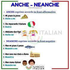Italian Grammar, Italian Vocabulary, Italian Words, Italian Language, Korean Language, Vocabulary Words, Italian Lessons, French Lessons, Learn To Speak Italian