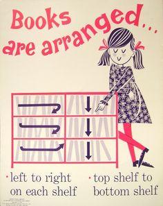 19 Wonderful Vintage School Library Posters