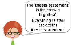 persuasive essay counter argument ppt