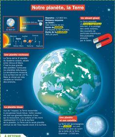 Fiche exposés : Notre planète, la Terre