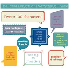 Quelle est la longueur idéale des contenus sur le web ?