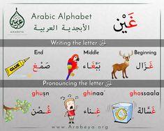 The letter ghayn حرف الغين