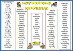 Forum | ________ Learn English | Fluent LandAstounding Adverbs | Fluent Land